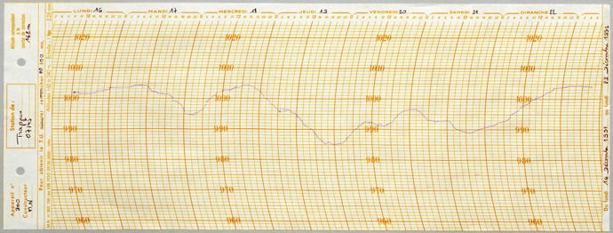 Barograph strip chart from a French station
