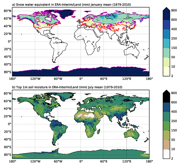 Water content in snow-pack and in top 1-metre of soil