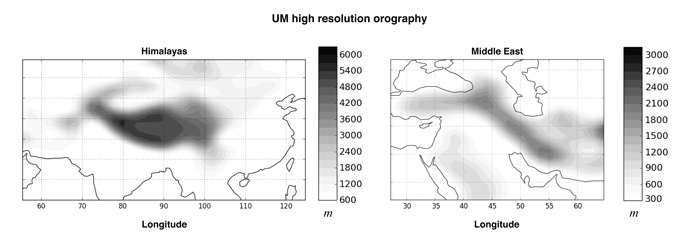 Orographic height in the Himalayas and Middle East regions used in the 4 km MetUM simulations