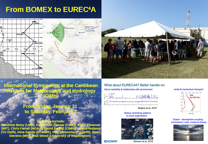 From BOMEX to EUREC4A symposium