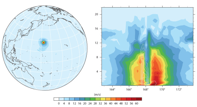 Idealised tropical cyclone simulation, near-surface winds and vertical section