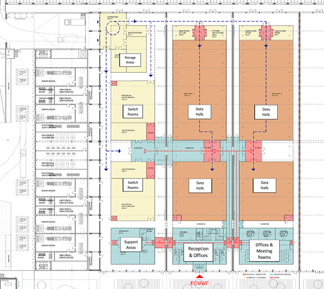 New data centre design, architectural overview - internal layout