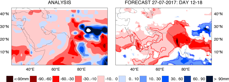 Precipitation anomaly analysis and forecast