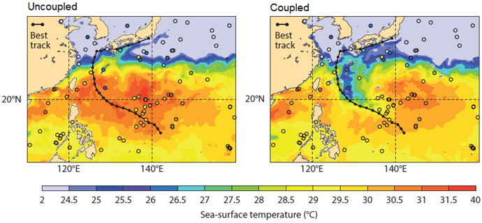 Five-day sea-surface temperature forecasts starting on 5 July 2014