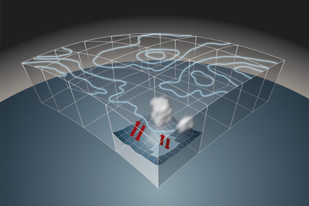 Physical processes in present and future large-scale models