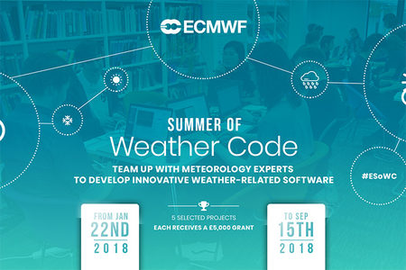 Summer of Weather Code graphic