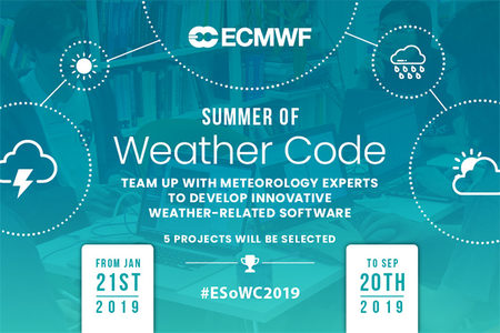 Summer of Weather Code 2019