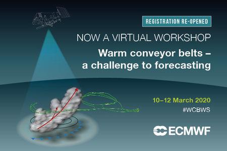 Warm conveyor belt workshop 'virtual' graphic