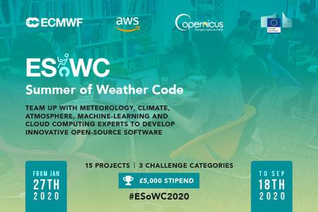ESoWC 2020 logo