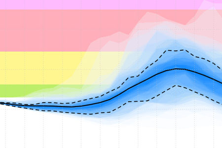 28 Jul 2017 GloFAS river discharge forecast