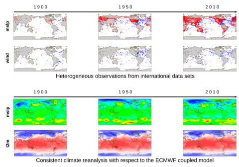 maps showing wind and mslp observations at 1900, 1950 and 2010 and the corresponding climate reanalysis fields of mslp and 2m temperature