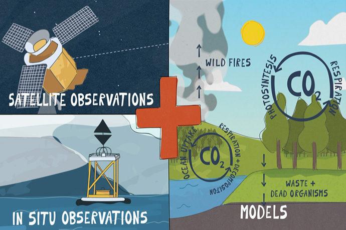 CO2 emissions image