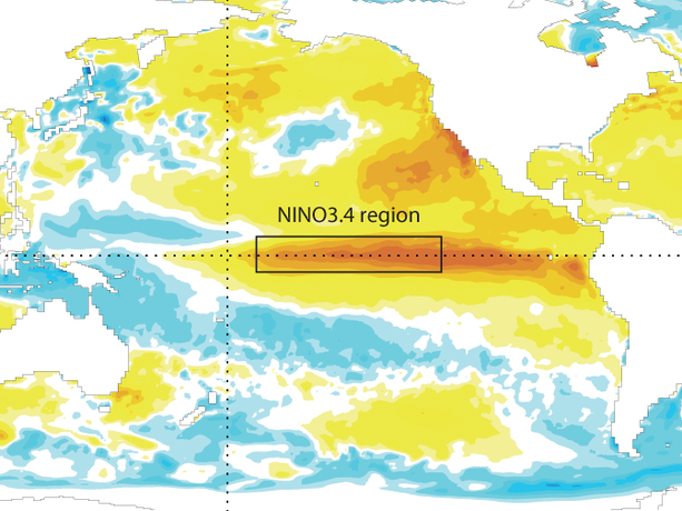 Sea-surface temperature anomalies Oct 2015