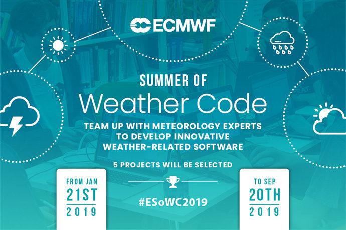 Summer of Weather Code 2019