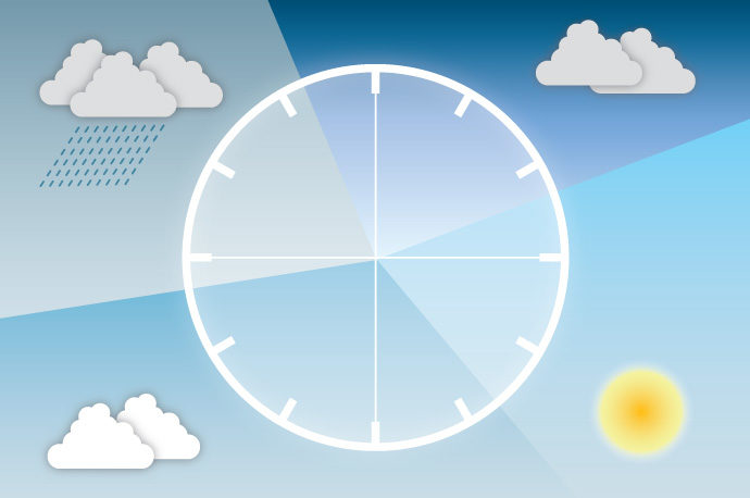 Ecmwf Widens Weather Forecast Product Availability Ecmwf