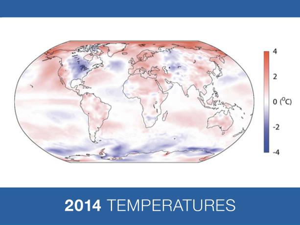2014 temperatures
