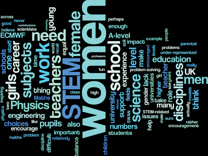 Word cloud from statements on gender parity in science